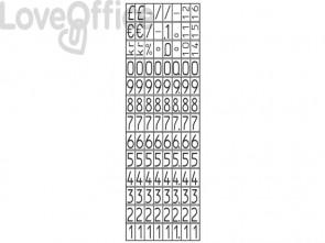 Prezzatrice 1 linea AVERY 8 caratteri  PL1/8